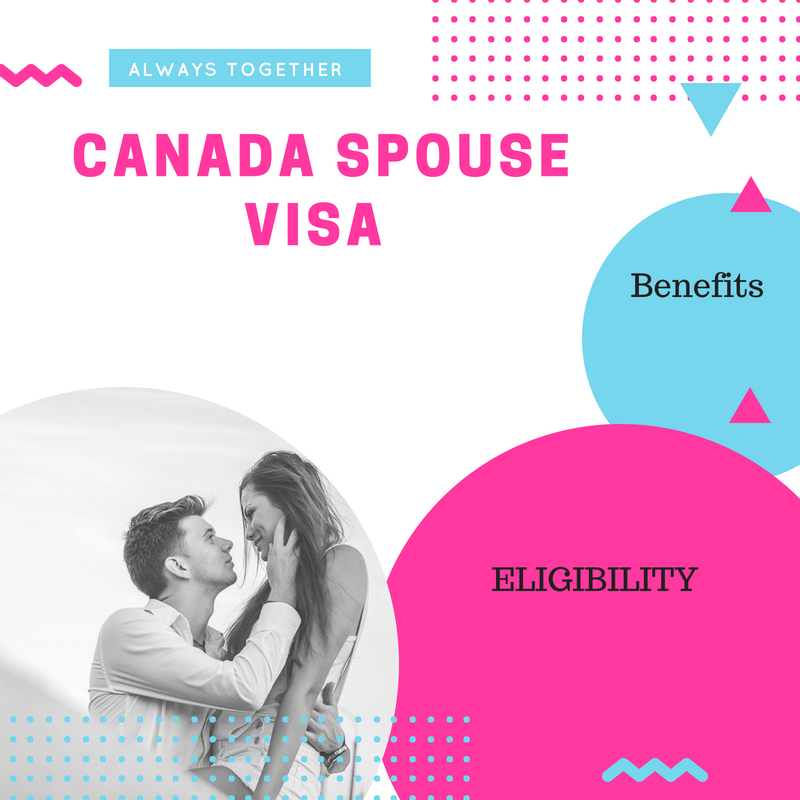 How to Apply Canada Spouse Visa from India? Eligibility & Process Time